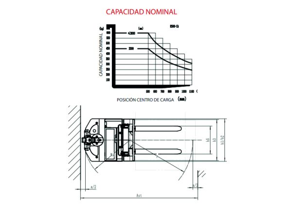 ES06-CA